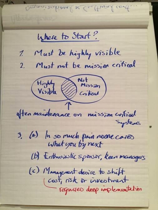 Enterprise Kanban: Where to Start?