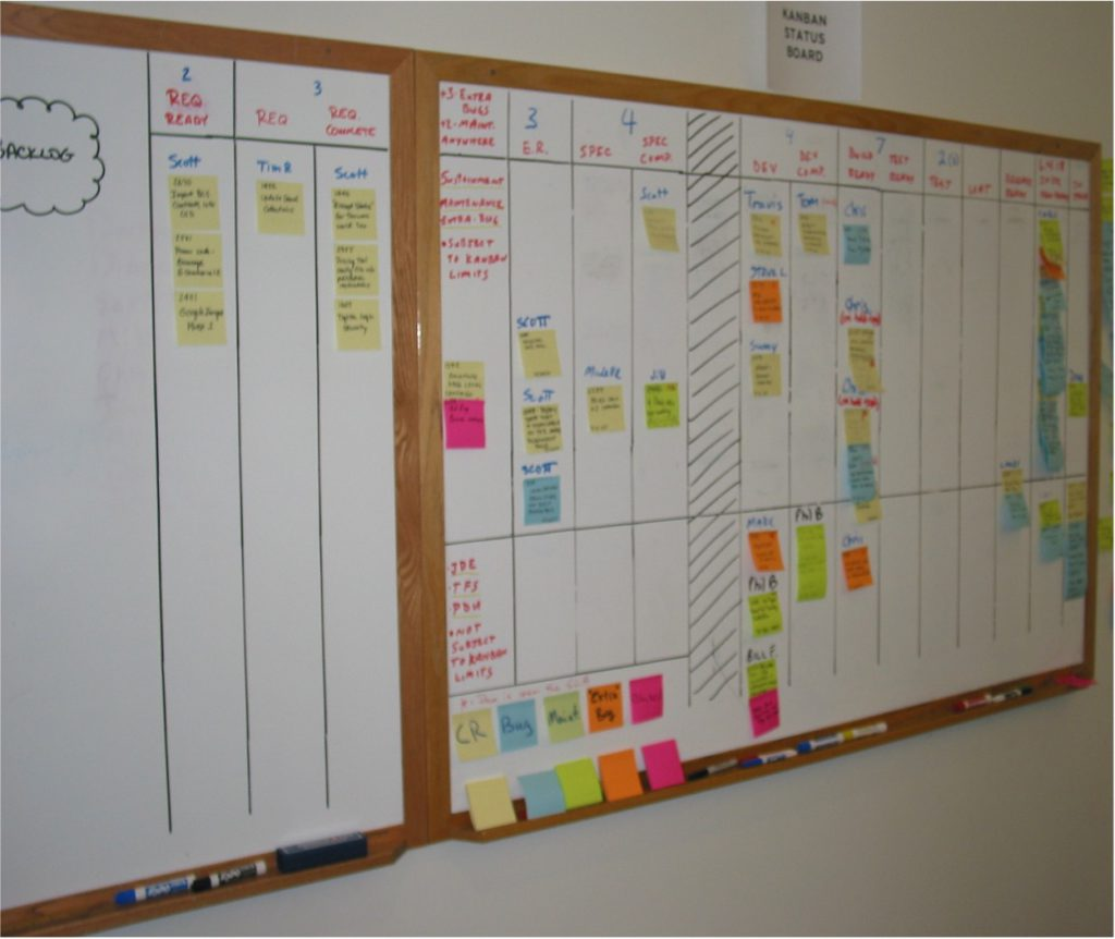 Different workflows on one Kanban board example