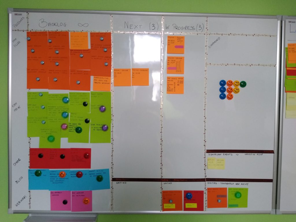 Individual Kanban Board Example